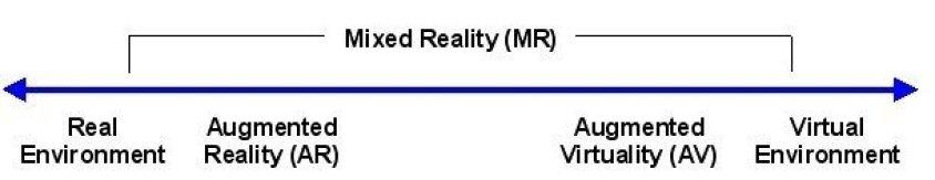 Using Mixed reality to explain cross reality