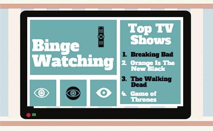 Binge-Watching-Everyday-Insights