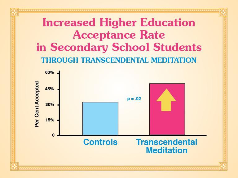 Transcendental Meditation - Increased Higher Education Acceptance
