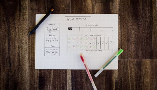 Life Goals Key to Combating Mental Illness, the ultimate guide to goal setting
