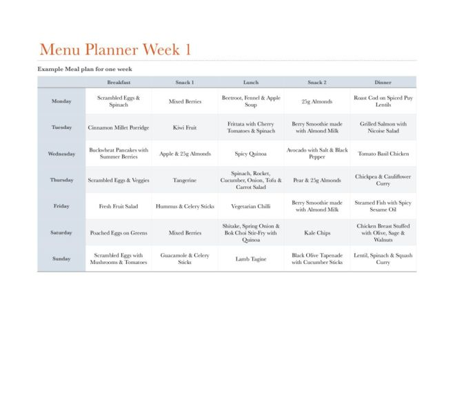 thumbnail of Menu Planner