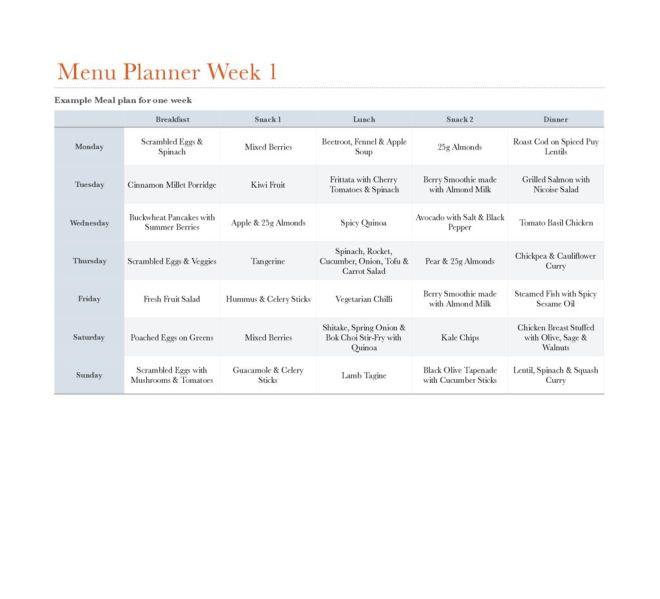 thumbnail of Menu Planner