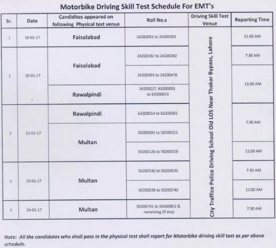 Rescue 1122 EMTs Motorbike Driving Skill Test