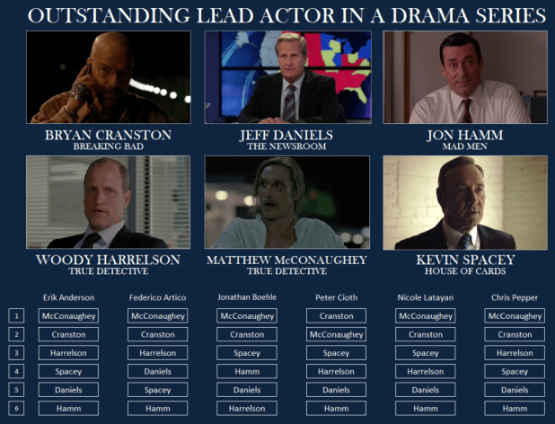 Emmy-Drama-Lead-Actor