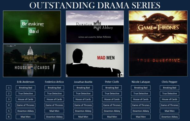 Emmy-Drama-Series