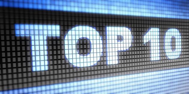 Top-10-TV