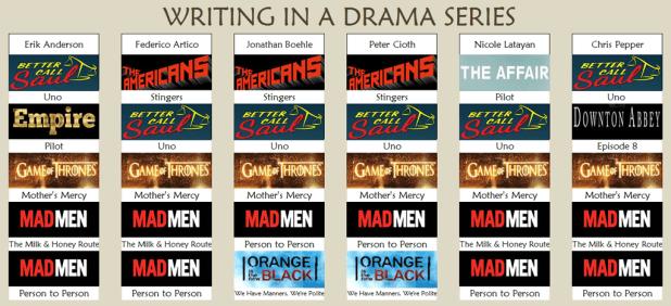 drama-writing