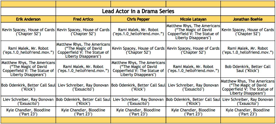 2016-emmy-predictions-lead-actor-in-a-drama-series-kevin-spacey-rami-malek-matthew-rhys-bob-odenkirk-liev-schreiber-kyle-chandler-august