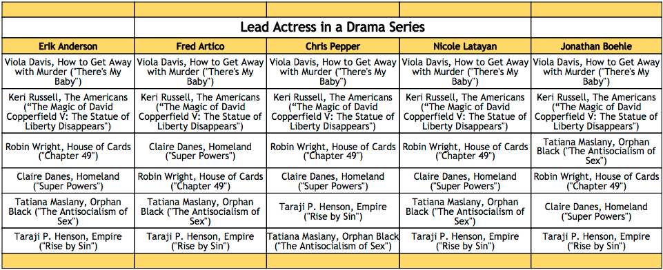 2016-emmy-predictions-lead-actress-in-a-drama-series-viola-davis-keri-russell-robin-wright-claire-danes-tatiana-maslany-taraji-p-henson-august