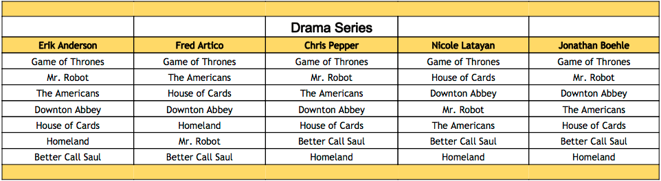 2016-emmy-winner-predictions-drama-series