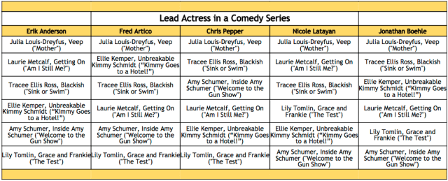 2016-emmy-winner-predictions-lead-actress-in-a-comedy-series