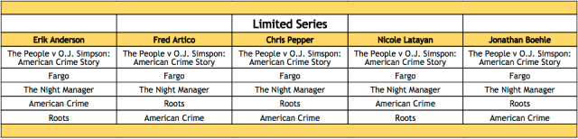 2016-emmy-winner-predictions-limited-series
