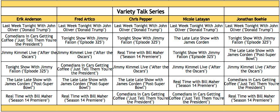 2016-emmy-winner-predictions-variety-talk-series