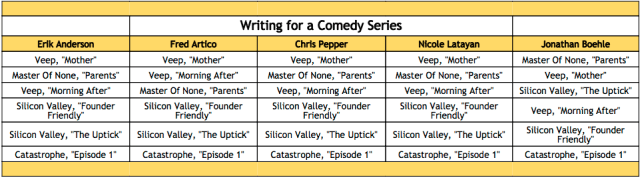 2016-emmy-winner-predictions-writing-for-a-comedy-series