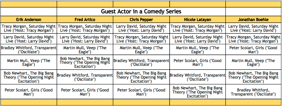 2016-emmy-predictions-guest-actor-in-a-comedy-series