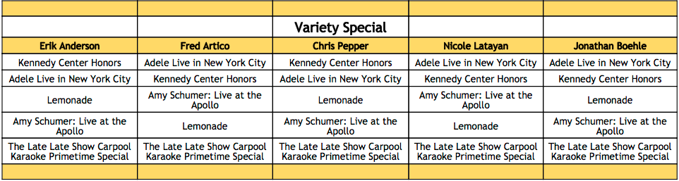 2016-emmy-predictions-variety-special