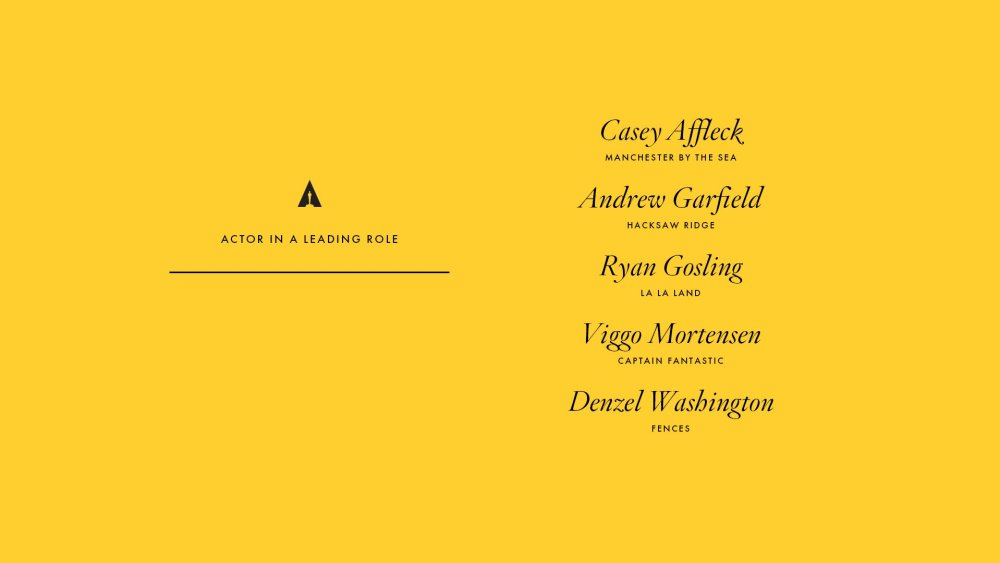 2017-oscar-nominations-best-actor