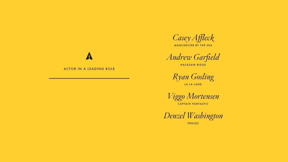2017-oscar-nominations-best-actor