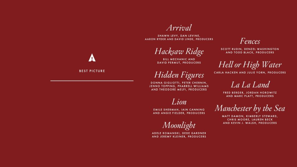 2017-oscar-nominations-best-picture
