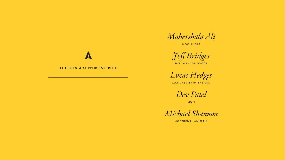 2017-oscar-nominations-supporting-actor