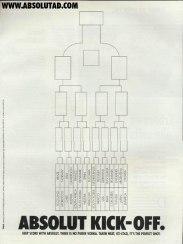10 лучших рекламных принтов водки Абсолют