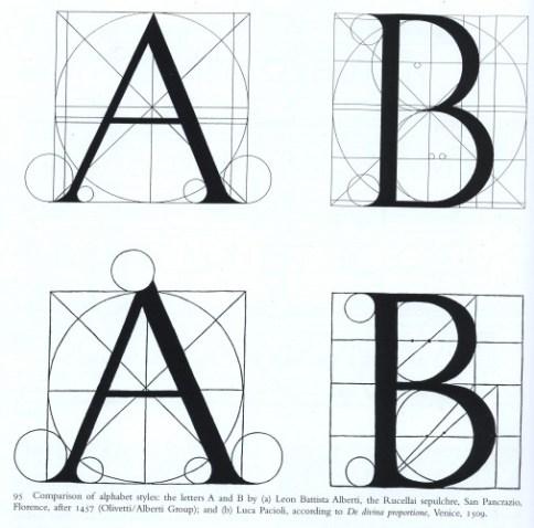 alberti-vs-pacioli-506x500