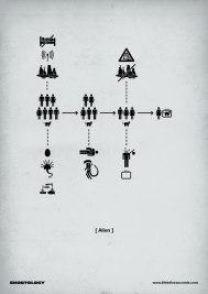 «Кино за 5 секунд» — серия инфографических постеров от студии H-57.