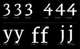 Как делают шрифты: GT Sectra