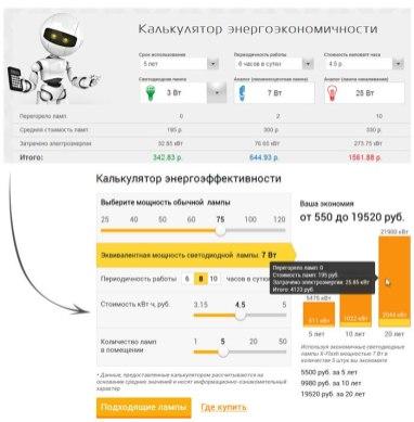 Дизайн веб-страниц методом предложений