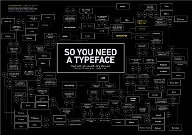 Итак, тебе нужен шрифт...
