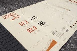 Корпоративный буклет для транспортной компании.