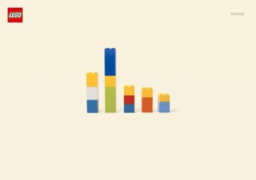 10 примеров минимализма в рекламе