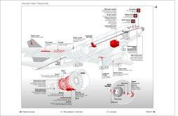 Некоторые работы классика инфографики Джона Гримвейда