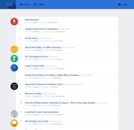 Популярные UI-наборы в PSD