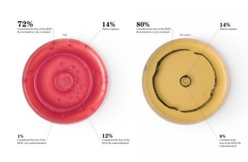 Инфографика в контексте