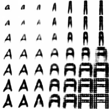 Нейросеть приспособили для создания шрифтов