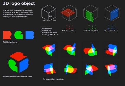 Логотип «Ар-Джи-Би Скимс» (RGB Schemes) — стартапа в области виртуальной реальности