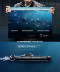 Инфографика про подводный флот России + wallpaper