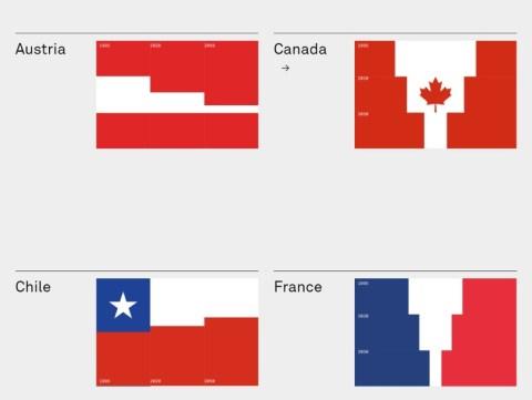 «Тающие флаги» — визуализация таяния ледников через флаги стран мира