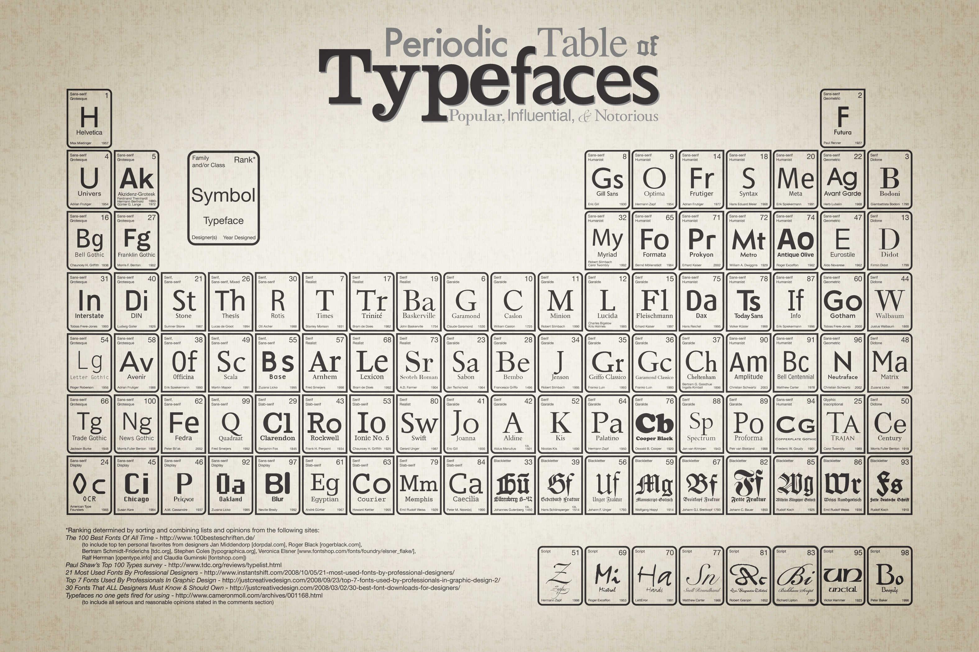 typefaces-2