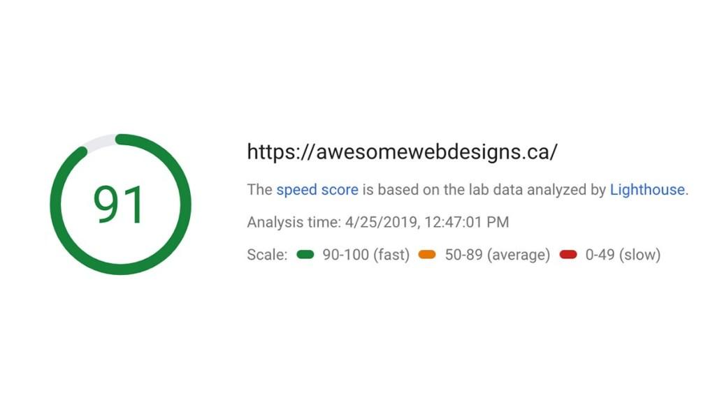 AWD Google PageSpeed Insights