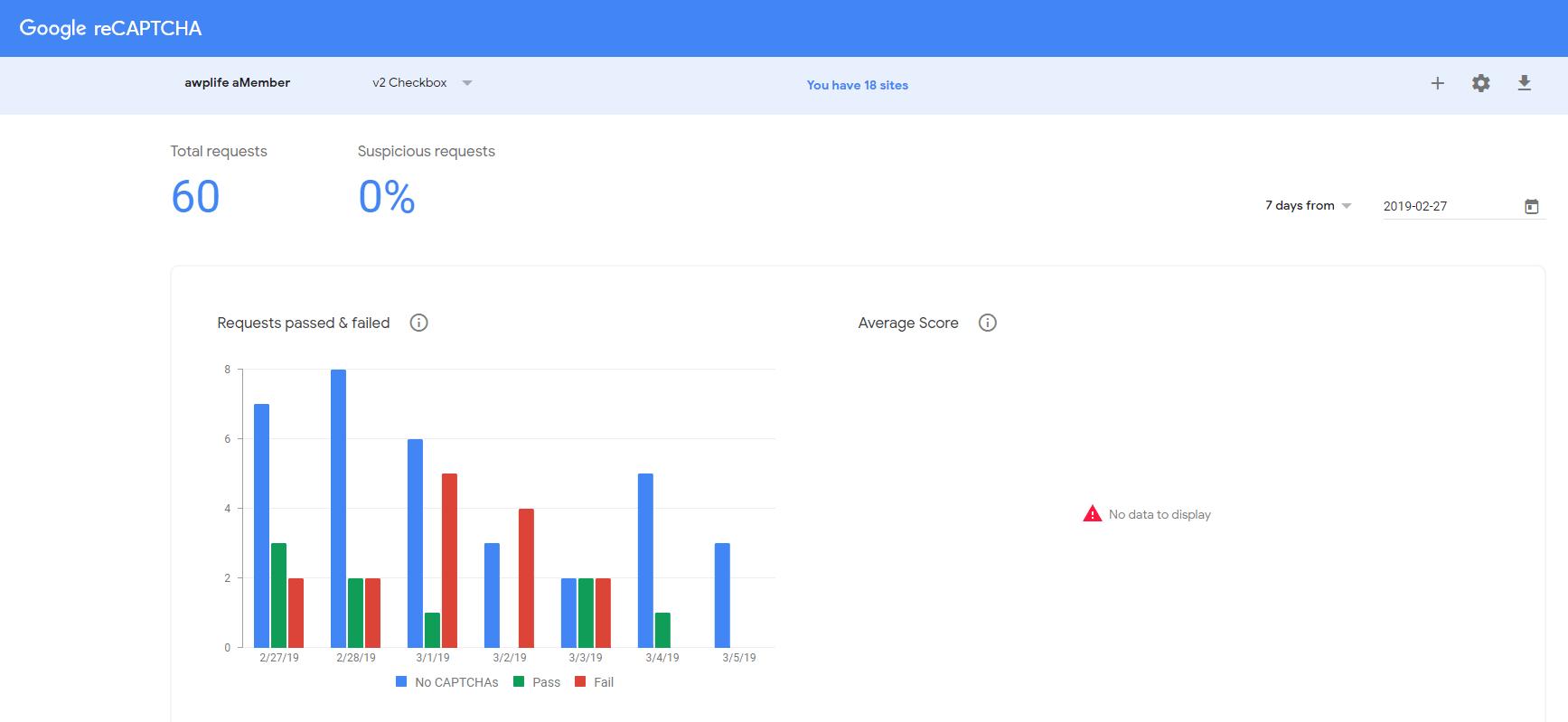Google reCaptcha Admin Console Dashboard - A WP Life