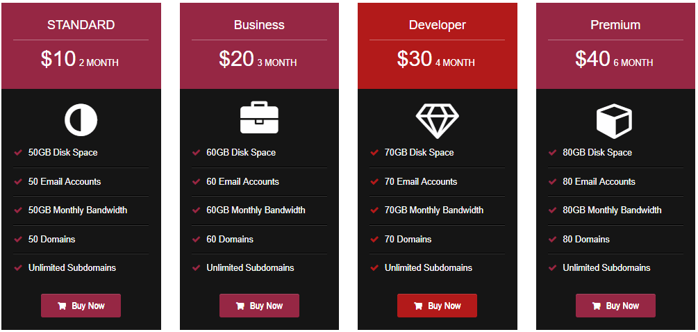 abc-pricing table