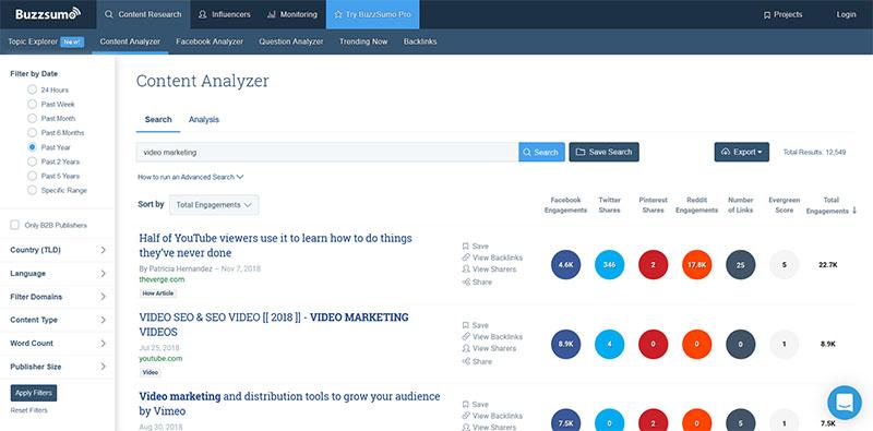 BuzzSumo Content Analyzer