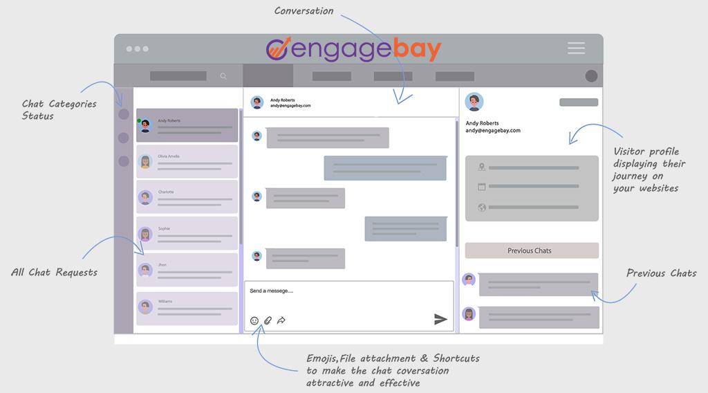 EngageBay Free Live Chat