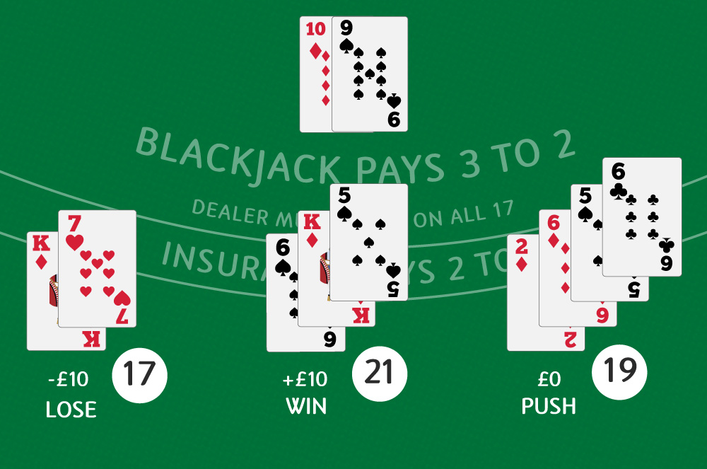 All blakjack players got their final hands and the payouts
