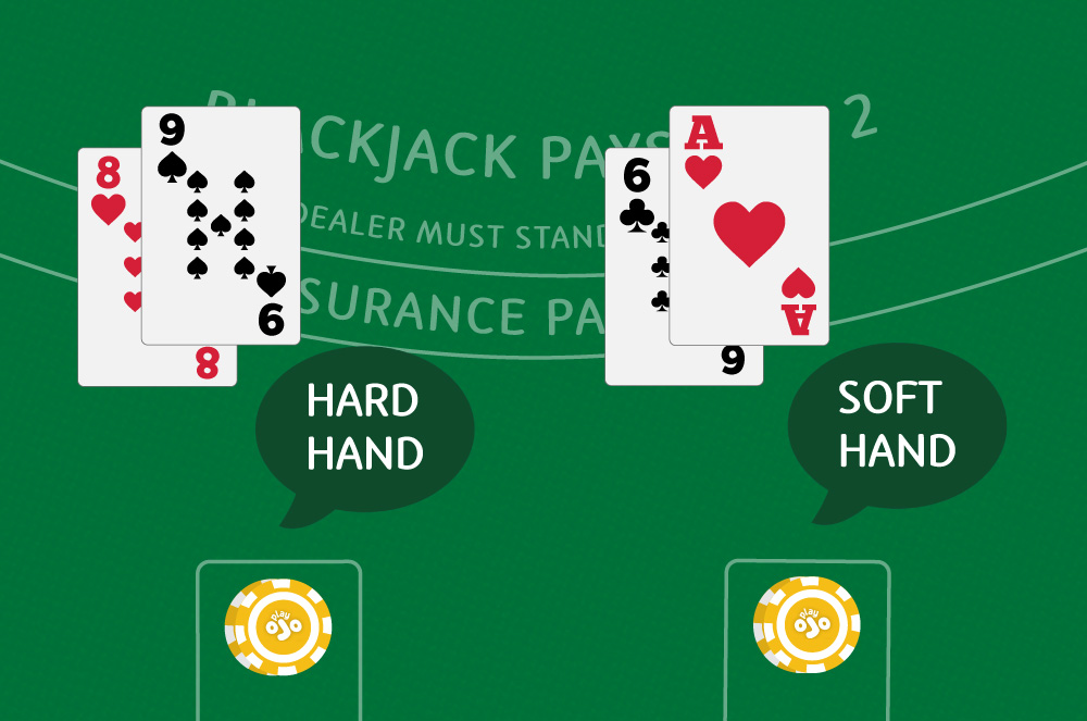Player having a soft hand and a hard hand at blackjack