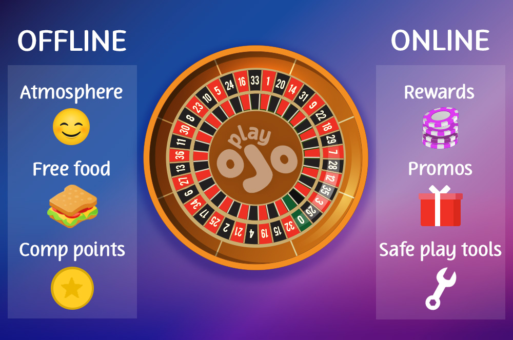 roulette wheel in the centre and the titles OFFLINE and ONLINE either side