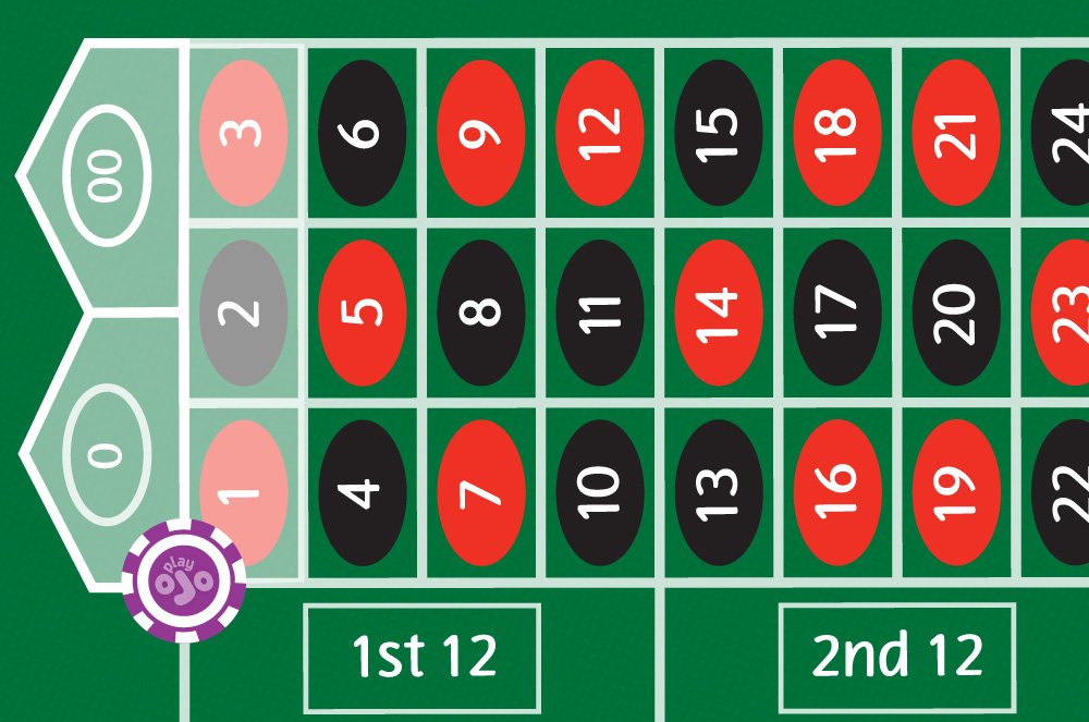 chip placed with the squares-numbers 0-00-1-2-3 highlighted