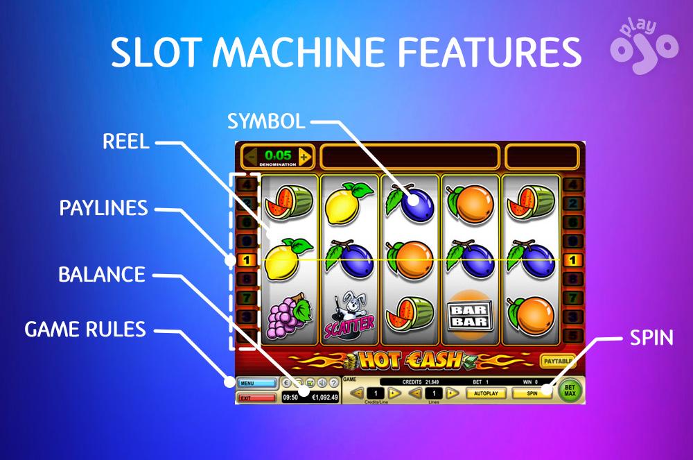 Slot Machine Features